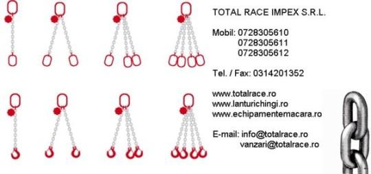 dispozitive lant total racem